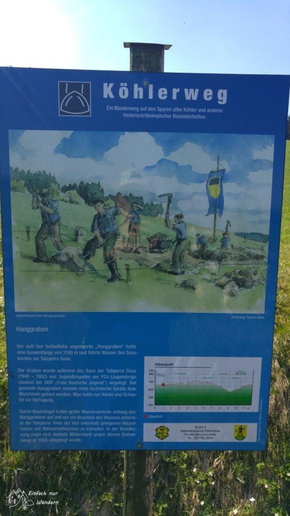 Infotafeln informieren über die Geschichte des Köhlerweges.